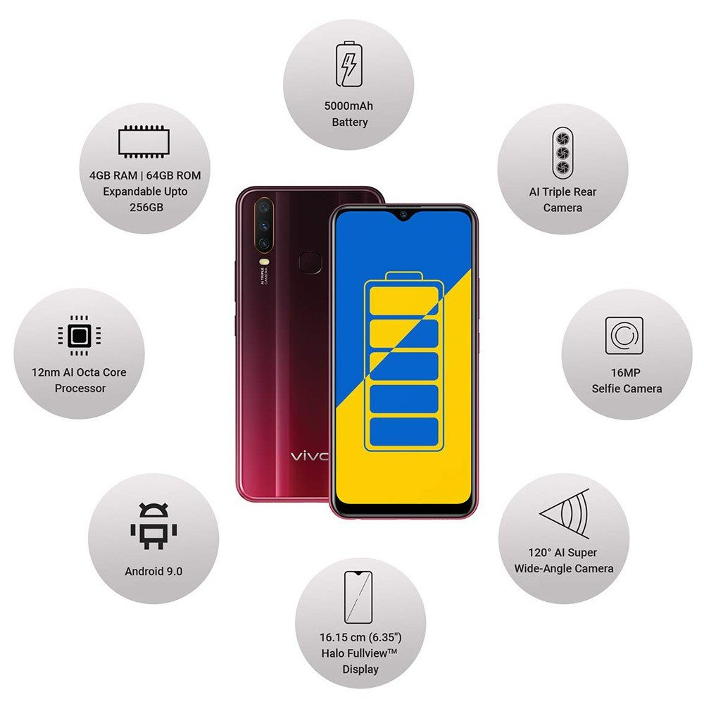 Vivo Y15 Dual SIM 4GB RAM 64GB 4G LTE - Burgundy Red