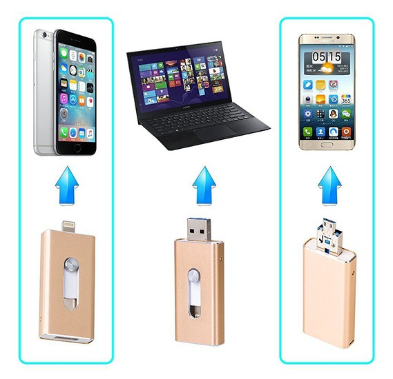 Flash Devices Universal Multi-Color 3 In1 i-Flash 256GB OTG USB Flash Drive For Android, iOS, Laptop & PC, VC5005