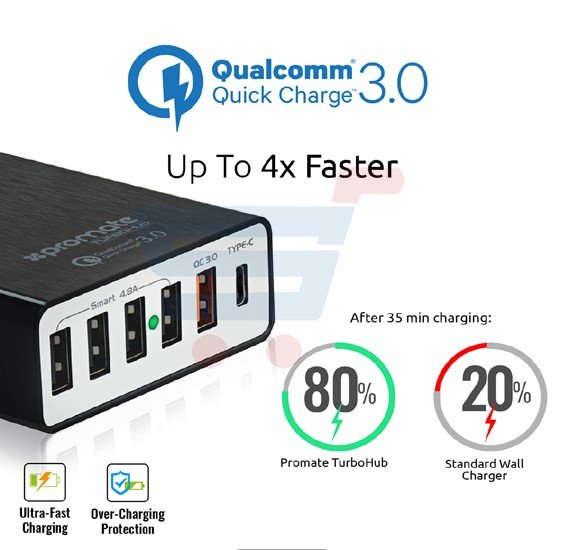 Promate TurboHub 6 Port Quick Charge 3.0 USB Charging Hub with Type C port and 4 Smart Charge Ports