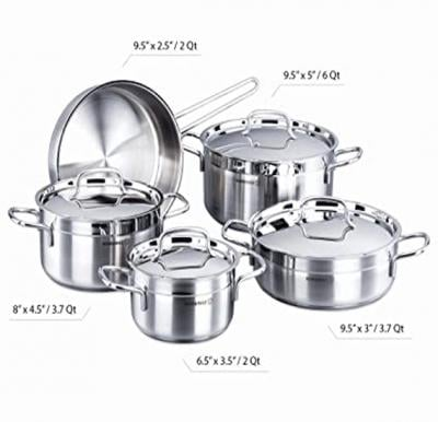 Korkmaz Alfa 9 Pcs Cookware Set A1660
